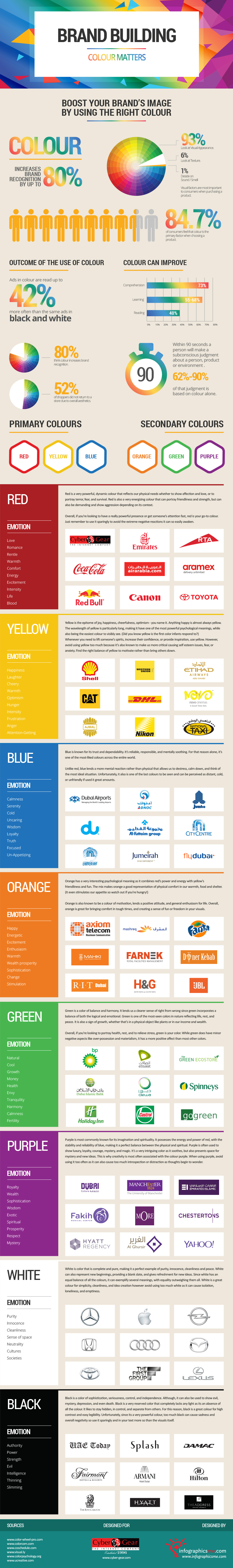 Brand Building - Colour Matters